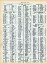Page 135 - Population of the United States in 1910, World Atlas 1911c from Minnesota State and County Survey Atlas